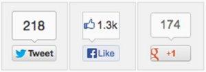 Boutons de partage sur Facebook et Twitter